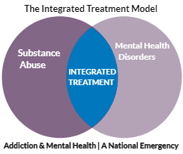 Integrated Treatment Model